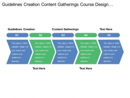 Guidelines Creation Content Gatherings Course Design Document Module Development