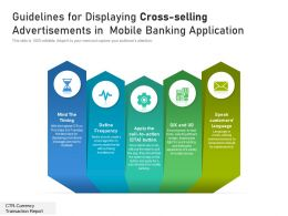 Guidelines For Displaying Cross Selling Advertisements In Mobile Banking Application