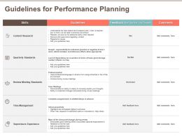 Guidelines For Performance Planning Refrains From Ppt Powerpoint Presentation Ideas Demonstration