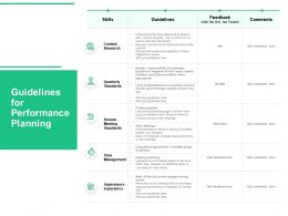 Guidelines For Performance Planning Review Meeting Standards Ppt Model Visuals