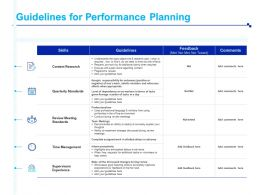 Guidelines For Performance Planning Time Management Ppt Presentation Icon