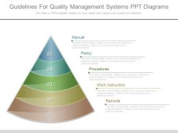 Guidelines For Quality Management Systems Ppt Diagrams