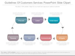 Guidelines Of Customers Services Powerpoint Slide Clipart