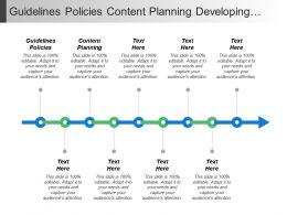 Guidelines Policies Content Planning Developing A Corporate Learning Strategy