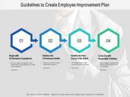 Guidelines To Create Employee Improvement Plan