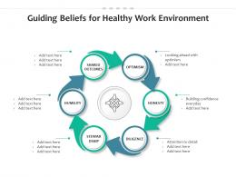 Guiding Beliefs For Healthy Work Environment