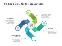Guiding Beliefs For Project Manager