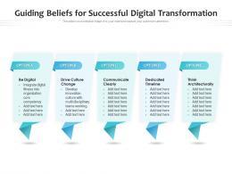 Guiding Beliefs For Successful Digital Transformation