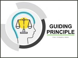 Guiding Principle Motivation Vision Innovation Inspiration Communication
