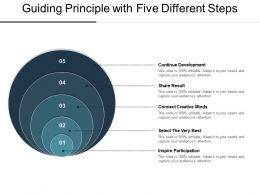 Guiding Principle With Five Different Steps