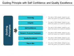Guiding Principle With Self Confidence And Quality Excellence