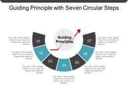 Guiding Principle With Seven Circular Steps