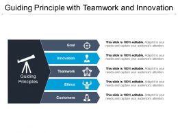 Guiding Principle With Teamwork And Innovation