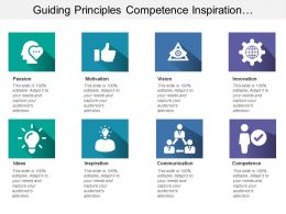 Guiding Principles Competence Inspiration Communication Innovation Passion Motivation