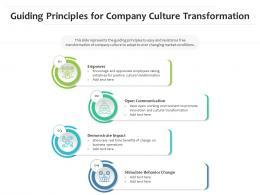 Guiding Principles For Company Culture Transformation
