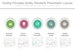 Guiding Principles Quality Standards Presentation Layouts