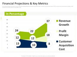 Guy Kawasaki Startup Pitch Financial Projections And Key Metrics Ppt Powerpoint Presentation Image