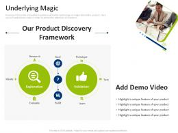 Guy Kawasaki Startup Pitch Underlying Magic Ppt Powerpoint Presentation Pictures Professional