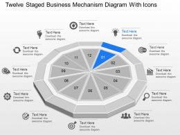 gy Twelve Staged Business Mechanism Diagram With Icons Powerpoint Template
