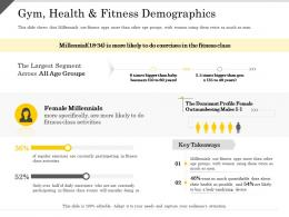 Gym And Health And Fitness Demographics Ppt Powerpoint Presentation Model