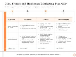 Gym Fitness And Healthcare Marketing Plan Strategies Wellness Industry Overview Ppt Topics
