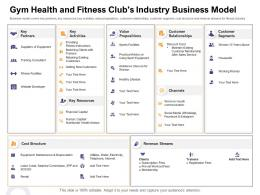 Gym Health ABC Fitness Club S Industry Business Model How Enter Health Fitness Club Market Ppt Model