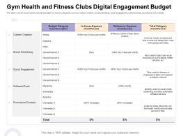 Gym Health ABC Fitness Clubs Digital Engagement Budget How Enter Health Fitness Club Market Ppt Slide