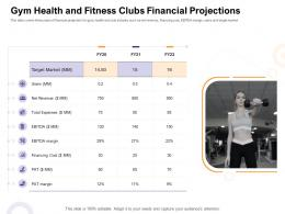 Gym Health ABC Fitness Clubs Financial Projections How Enter Health Fitness Club Market Ppt Portfolio Deck