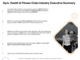 Gym Health ABC Fitness Clubs Industry Executive Summary How Enter Health Fitness Club Market Ppt Pictures