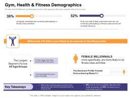 Gym Health ABC Fitness Demographics How Enter Health Fitness Club Market Ppt Show Microsoft