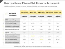 Gym Health And Fitness Club Return On Investment Ranking Ppt Powerpoint Presentation Outline Examples