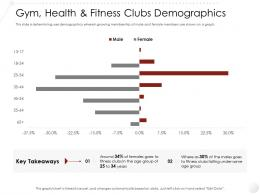 Gym Health And Fitness Clubs Demographics Market Entry Strategy Industry Ppt Formats