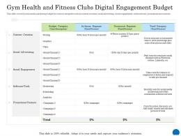 Gym Health And Fitness Clubs Digital Engagement Budget Ppt Powerpoint Presentation Infographics Designs