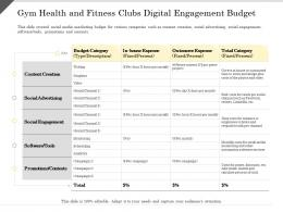Gym Health And Fitness Clubs Digital Engagement Budget Software Ppt Powerpoint Presentation Pictures Outfit