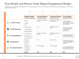 Gym Health And Fitness Clubs Digital Engagement Budget Wellness Industry Overview Ppt Outline