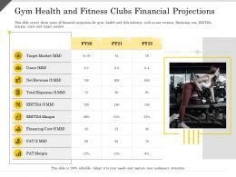 Gym Health And Fitness Clubs Financial Projections Financing Ppt Powerpoint Presentation Professional Deck
