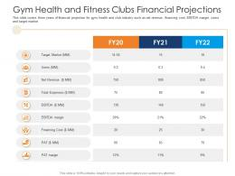 Gym Health And Fitness Clubs Financial Projections Health And Fitness Clubs Industry Ppt Clipart