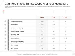 Gym Health And Fitness Clubs Financial Projections Market Entry Strategy Industry Ppt Inspiration