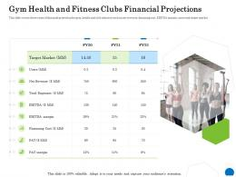 Gym Health And Fitness Clubs Financial Projections Ppt Powerpoint Presentation Styles Show