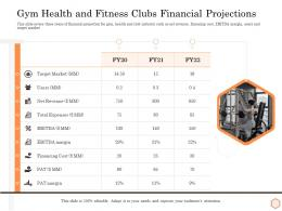 Gym Health And Fitness Clubs Financial Projections Wellness Industry Overview Ppt Outline Ideas