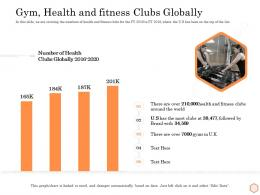 Gym Health And Fitness Clubs Globally Wellness Industry Overview Ppt Model Slideshow