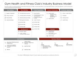 Gym Health And Fitness Clubs Industry Business Model Market Entry Strategy Ppt Pictures