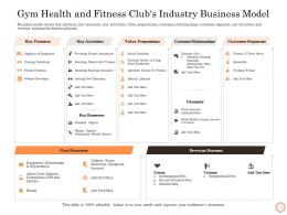 Gym Health And Fitness Clubs Industry Business Model Wellness Industry Overview Ppt Styles