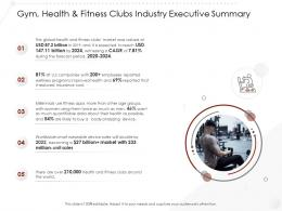 Gym Health And Fitness Clubs Industry Executive Summary Market Entry Strategy Ppt Structure