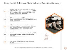 Gym Health And Fitness Clubs Industry Executive Summary Wellness Industry Overview Ppt Ideas