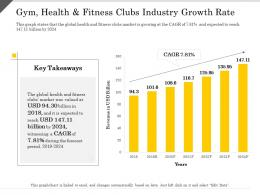Gym Health And Fitness Clubs Industry Growth Rate Ppt Powerpoint Presentation Slides Clipart Images