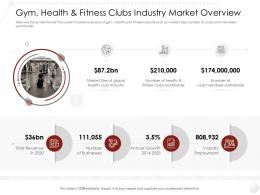 Gym Health And Fitness Clubs Industry Market Overview Market Entry Strategy Ppt Topics