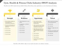 Gym Health And Fitness Clubs Industry Swot Analysis Ppt Powerpoint Presentation Outline Deck