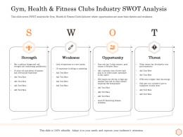 Gym Health And Fitness Clubs Industry SWOT Analysis Wellness Industry Overview Ppt Visual