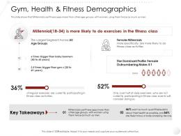 Gym Health And Fitness Demographics Market Entry Strategy Gym Health Fitness Clubs Industry Ppt Structure